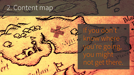 intranet experts Kentico - 2. Content Map