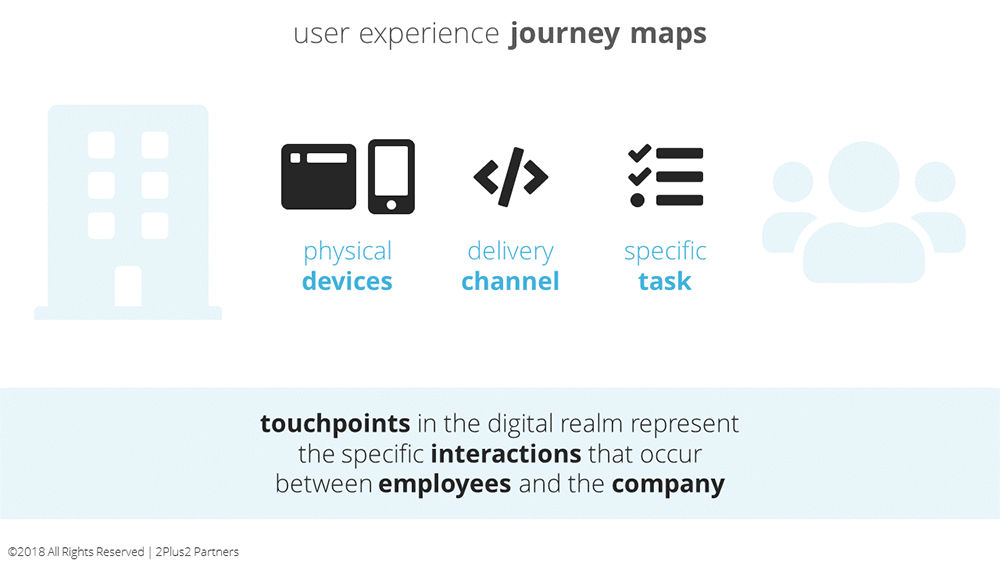 interaction-design-user-journey-touch-points-1000.png
