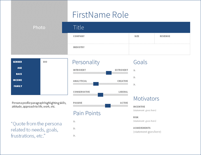Business process analysis template 3 personas keep your project they are useful in business analysis process efforts to help you focus on exactly who you are designing for which almost always is not you wajeb Images