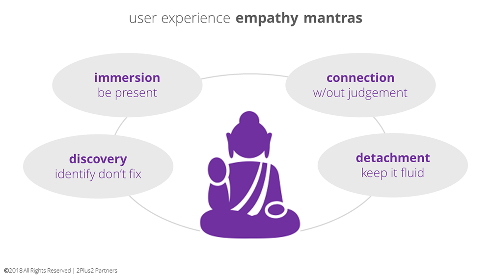 user-experience-empathy-mantras-buddha-1000.png