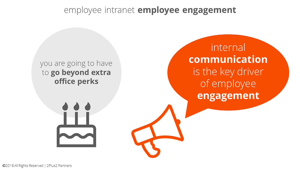 employee-intranet-ex-communications-1000.png