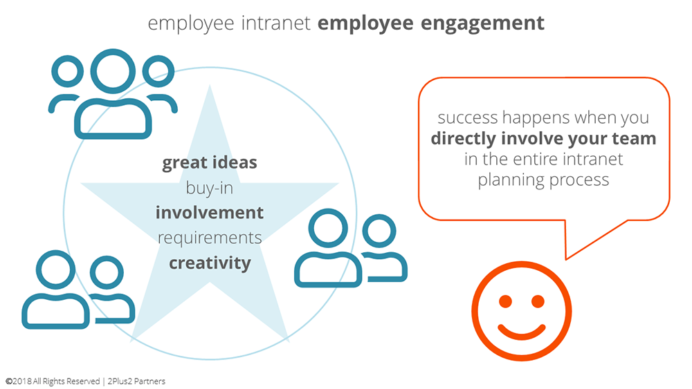 employee-intranet-ex-cx-1000.png