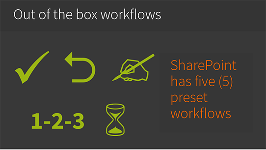 SharePoint has five (5) out of the box workflows