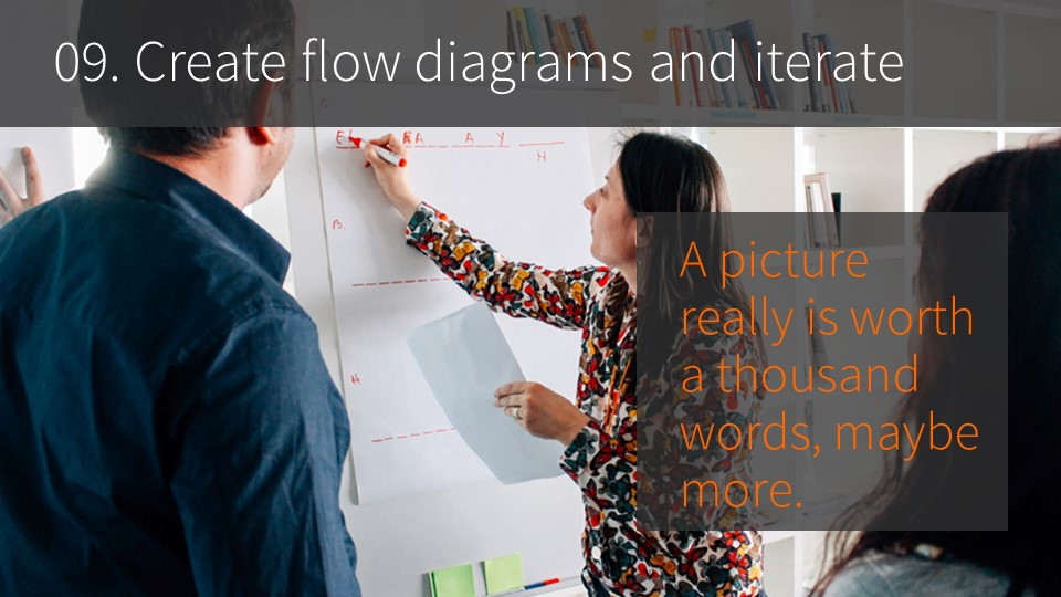 09. Create flow diagrams and iterate