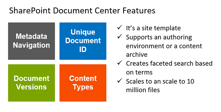 Sharepoint Document Center The Large Scale Document